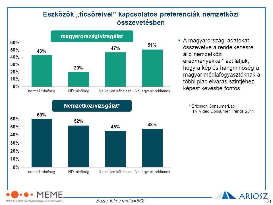 magyarországi vizsgálat Nemzetközi vizsgálat*