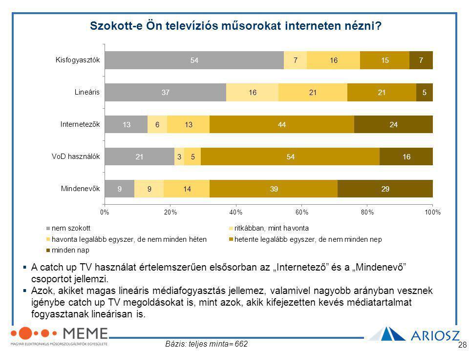 Szokott-e Ön televíziós műsorokat interneten nézni