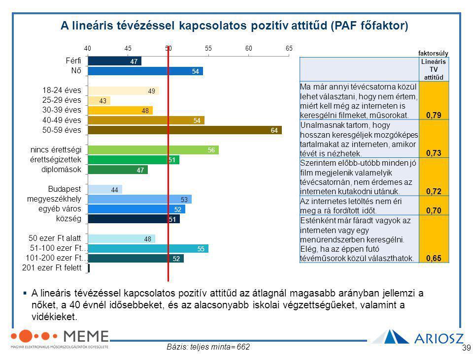 A lineáris tévézéssel kapcsolatos pozitív attitűd (PAF főfaktor)