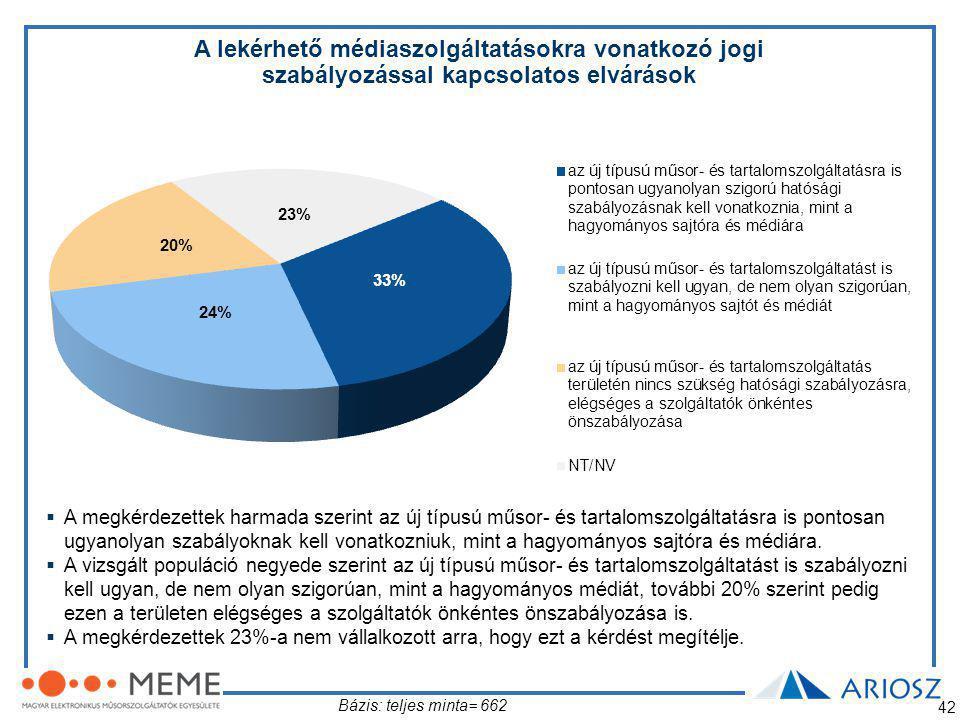 A lekérhető médiaszolgáltatásokra vonatkozó jogi szabályozással kapcsolatos elvárások