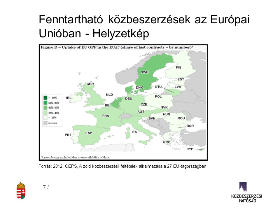 Fenntartható közbeszerzések az Európai Unióban - Helyzetkép