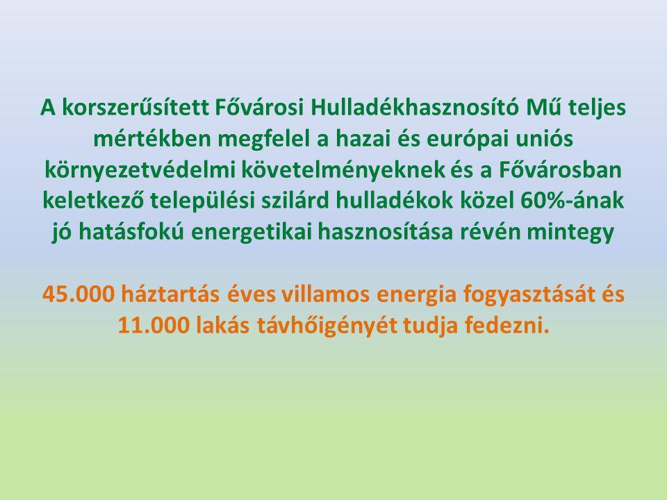A korszerűsített Fővárosi Hulladékhasznosító Mű teljes mértékben megfelel a hazai és európai uniós környezetvédelmi követelményeknek és a Fővárosban keletkező települési szilárd hulladékok közel 60%-ának jó hatásfokú energetikai hasznosítása révén mintegy 45.000 háztartás éves villamos energia fogyasztását és 11.000 lakás távhőigényét tudja fedezni.