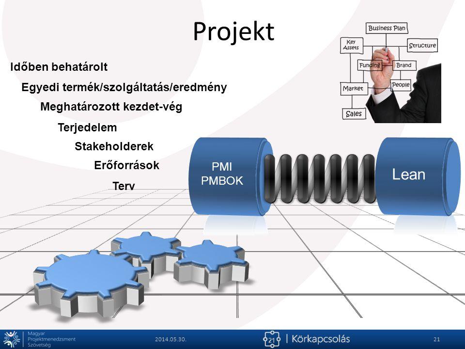 Projekt Lean Időben behatárolt Egyedi termék/szolgáltatás/eredmény