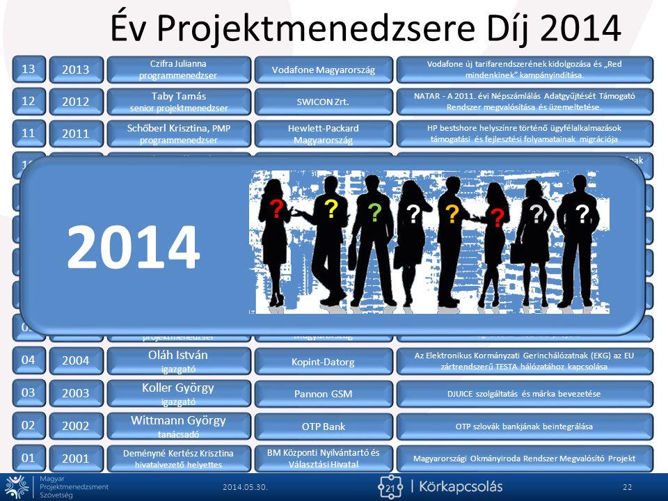 Év Projektmenedzsere Díj 2014