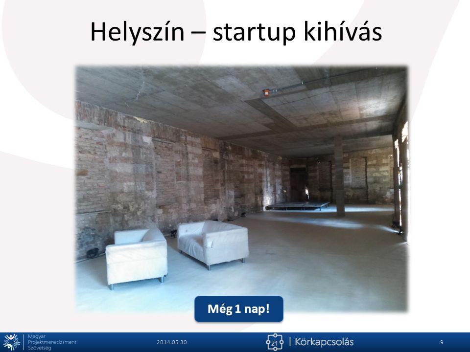 Helyszín – startup kihívás