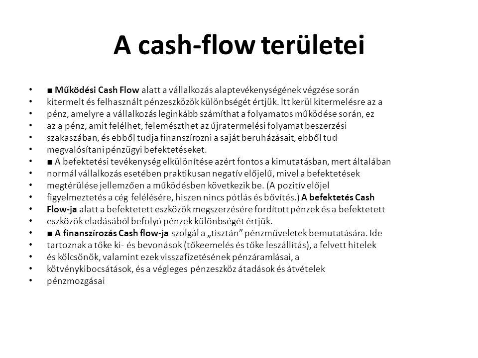 A cash-flow területei ■ Működési Cash Flow alatt a vállalkozás alaptevékenységének végzése során.
