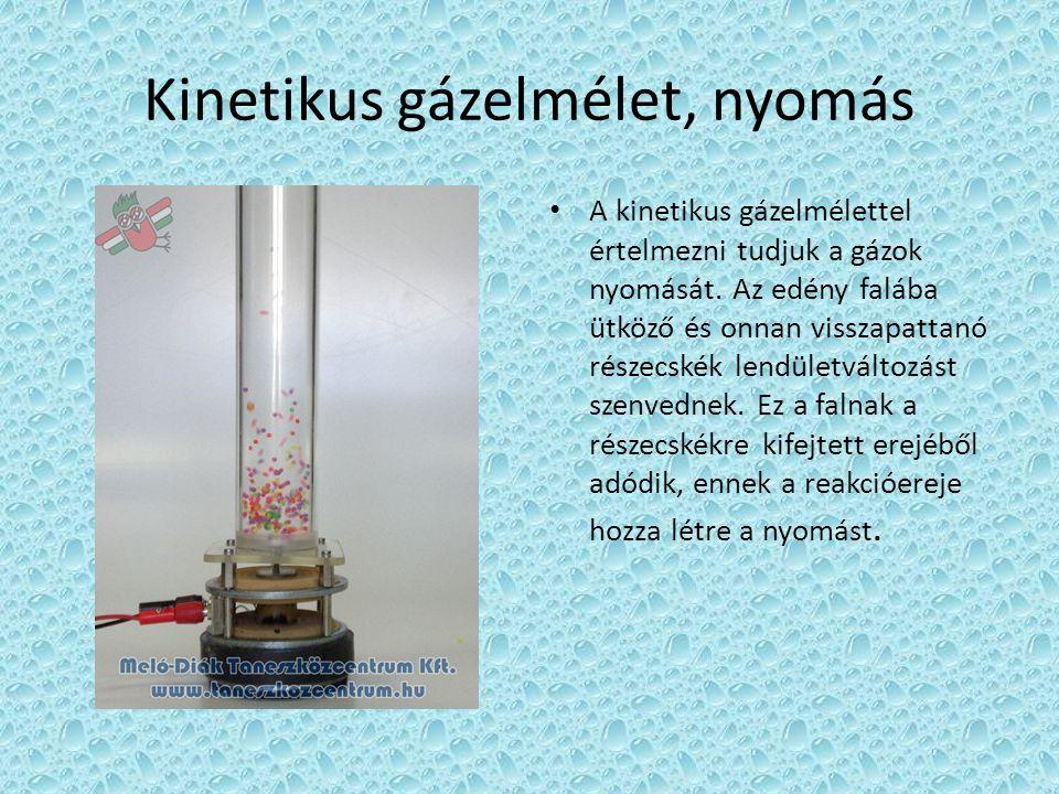 Kinetikus gázelmélet, nyomás