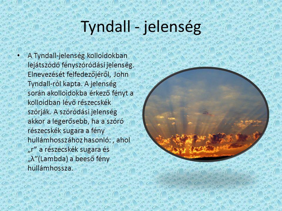 Tyndall - jelenség