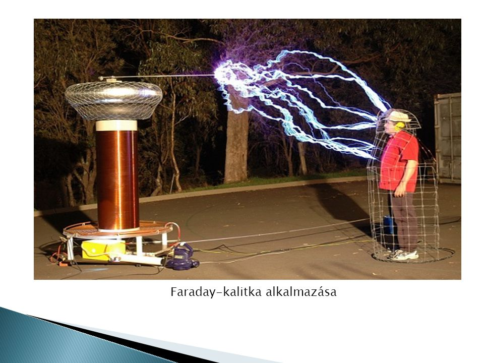 Faraday-kalitka alkalmazása