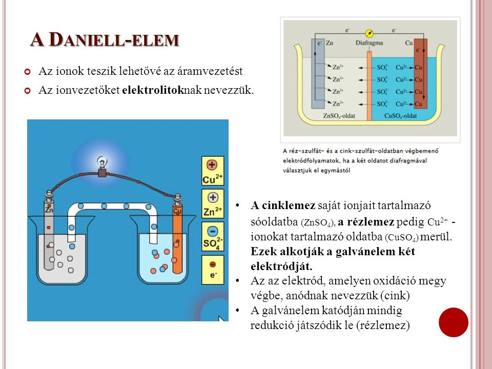 A Daniell-elem Az ionok teszik lehetővé az áramvezetést