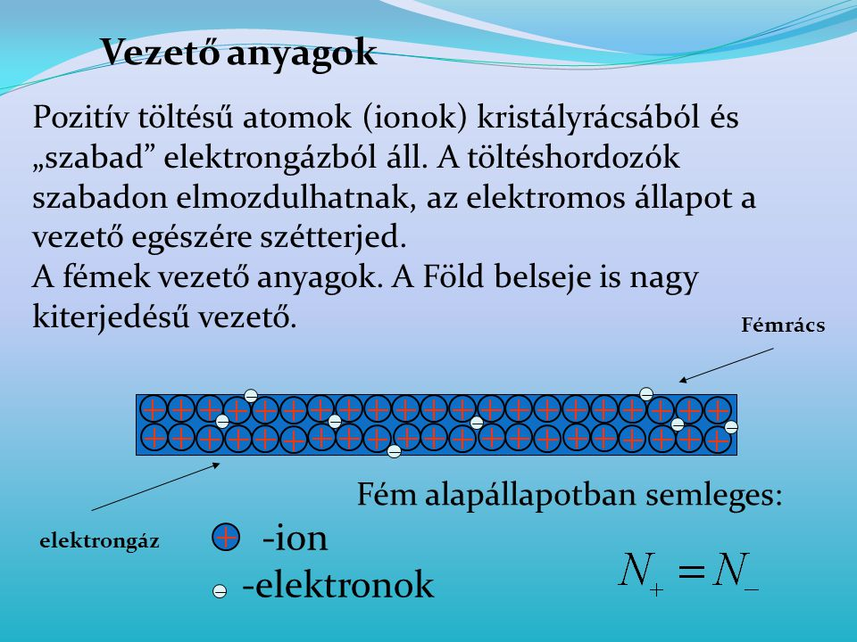 Vezető anyagok -ion -elektronok