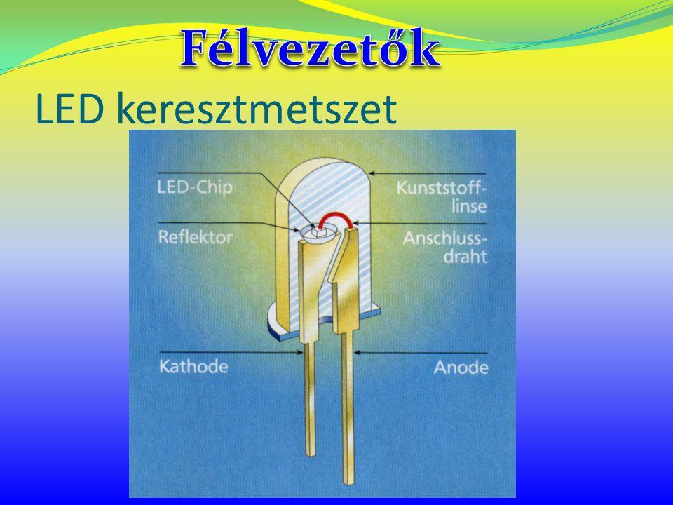 Félvezetők LED keresztmetszet LichtForum/40