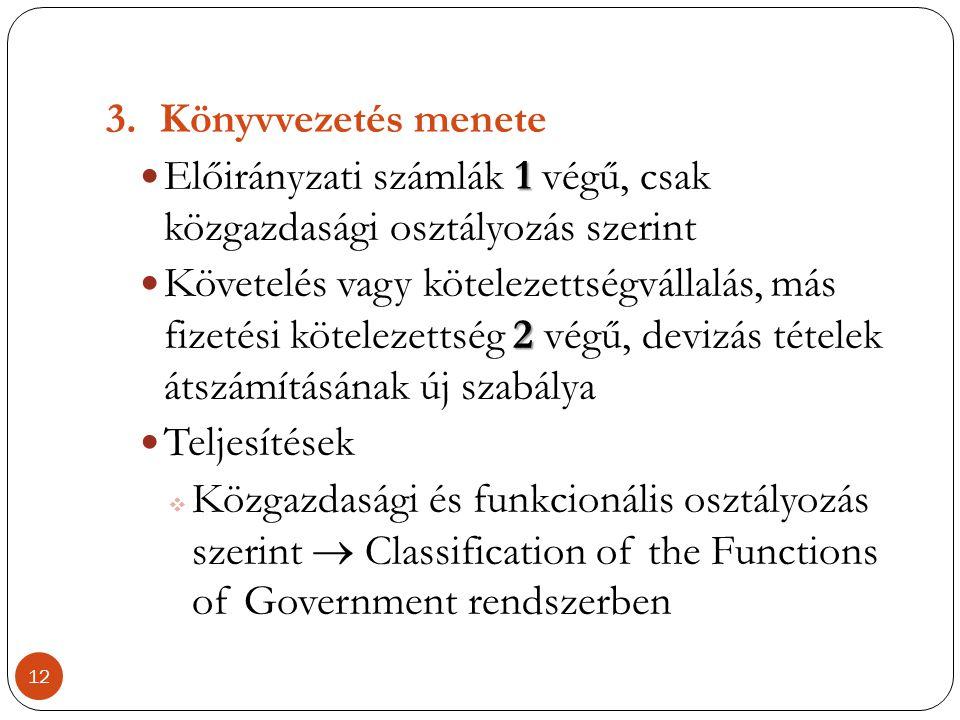 Könyvvezetés menete Előirányzati számlák 1 végű, csak közgazdasági osztályozás szerint.