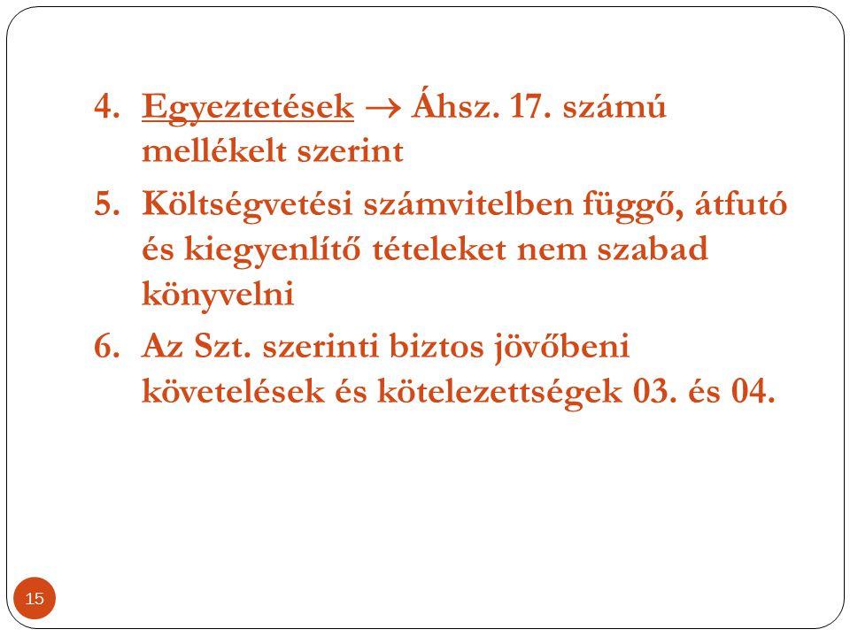 Egyeztetések  Áhsz. 17. számú mellékelt szerint