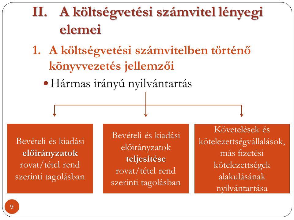 A költségvetési számvitel lényegi elemei