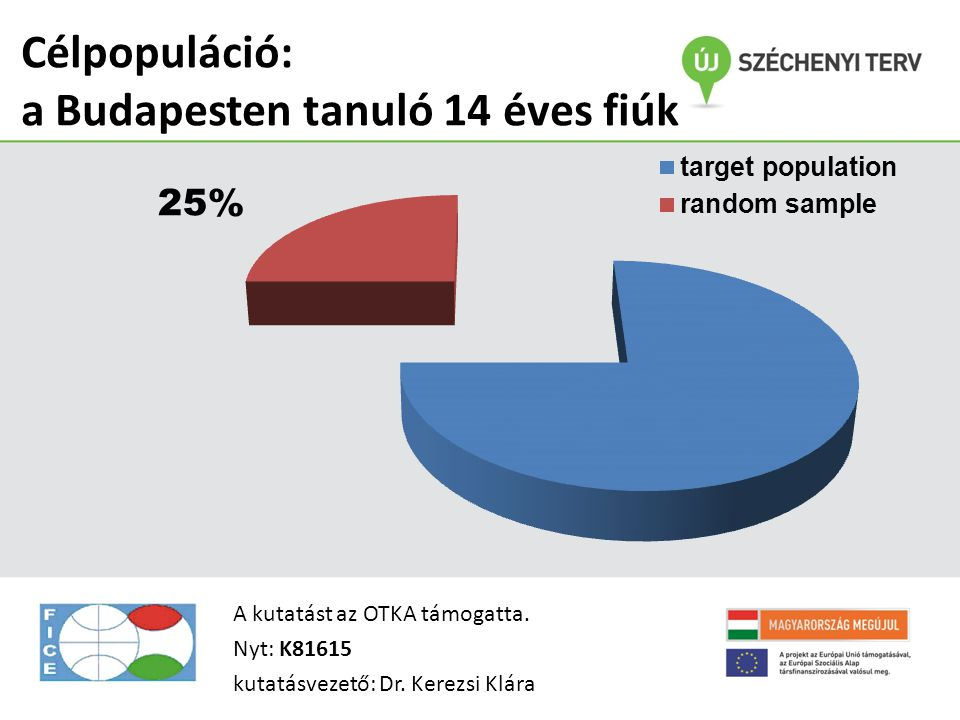 Célpopuláció: a Budapesten tanuló 14 éves fiúk