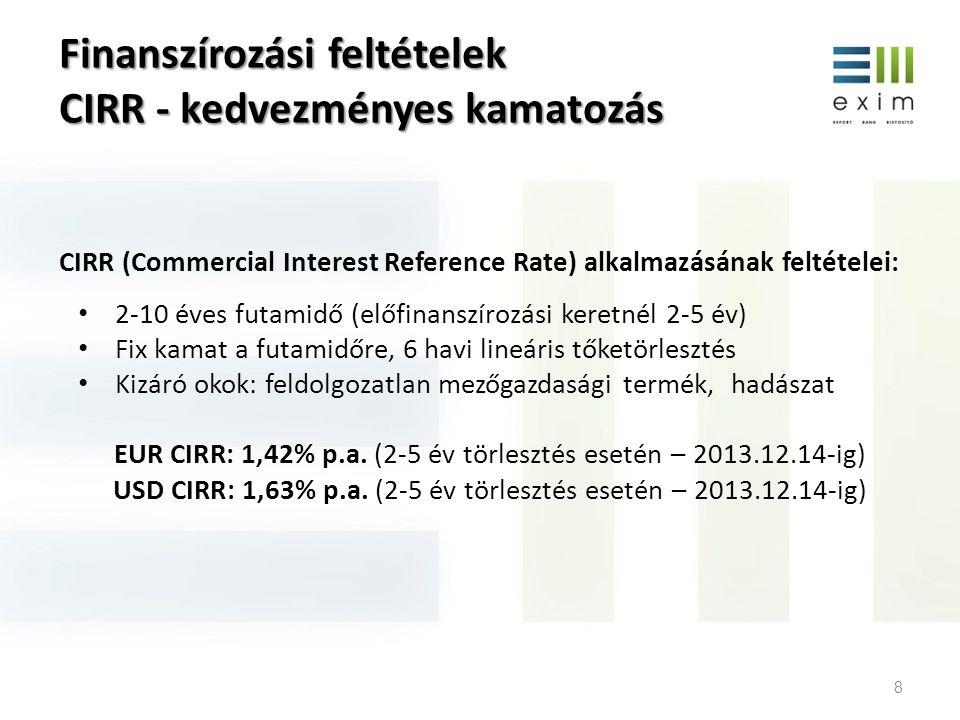 Finanszírozási feltételek CIRR - kedvezményes kamatozás