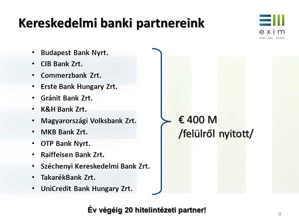 Kereskedelmi banki partnereink