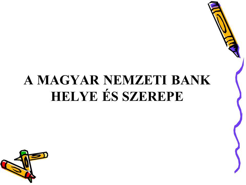 A MAGYAR NEMZETI BANK HELYE ÉS SZEREPE