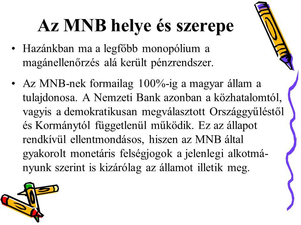 Az MNB helye és szerepe Hazánkban ma a legfőbb monopólium a magánellenőrzés alá került pénzrendszer.