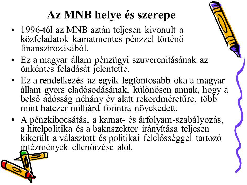 Az MNB helye és szerepe 1996-tól az MNB aztán teljesen kivonult a közfeladatok kamatmentes pénzzel történő finanszírozásából.