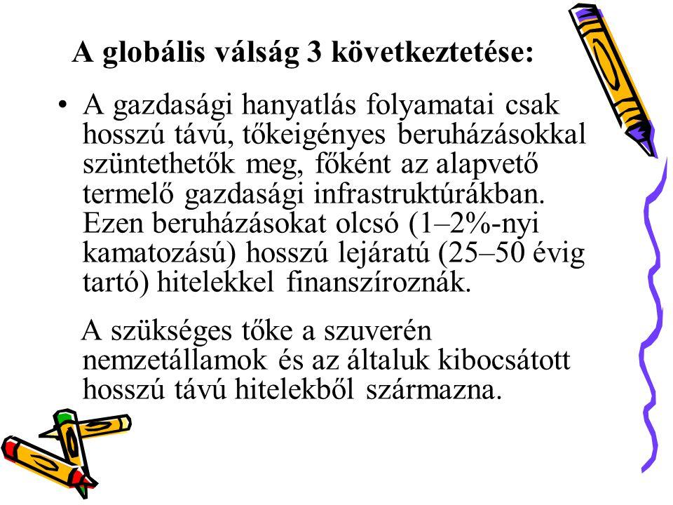 A globális válság 3 következtetése: