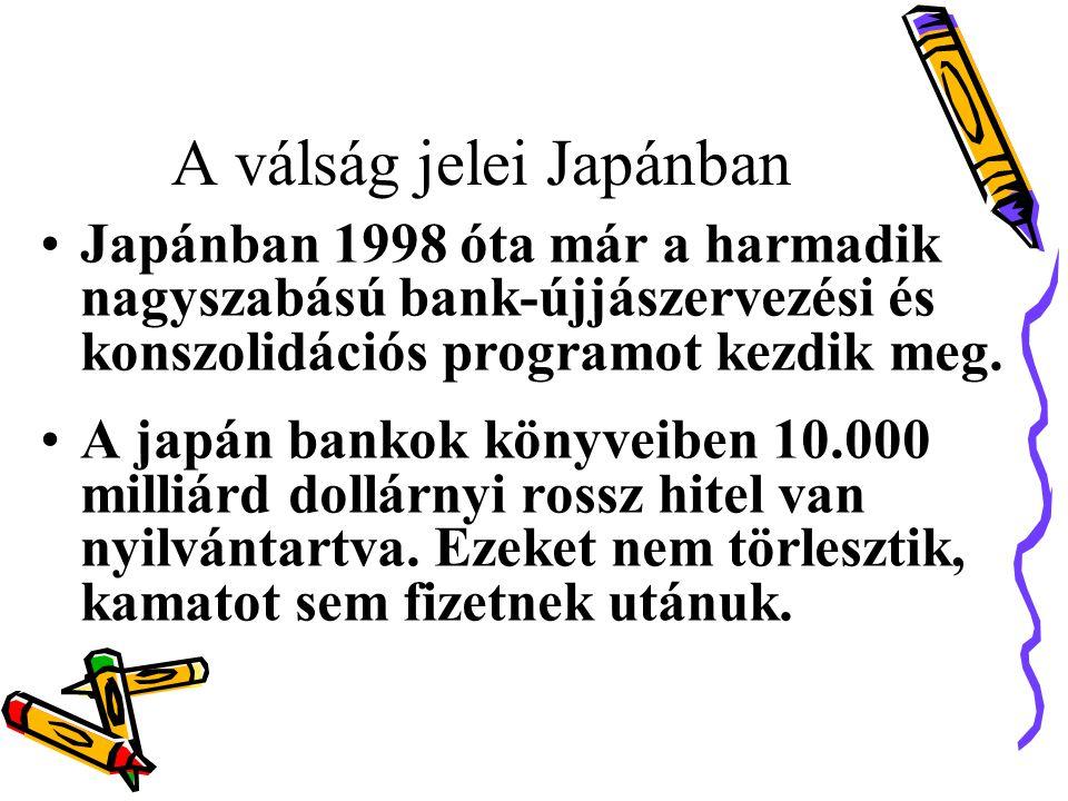 A válság jelei Japánban