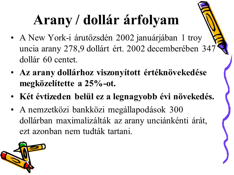 Arany / dollár árfolyam