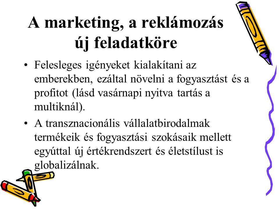 A marketing, a reklámozás új feladatköre