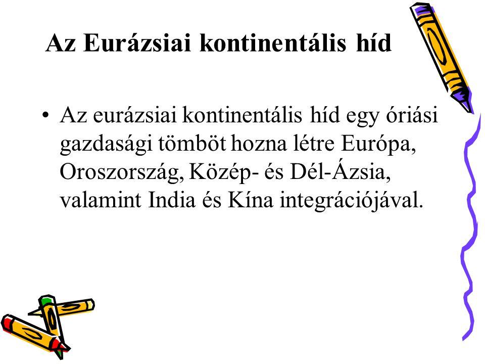 Az Eurázsiai kontinentális híd