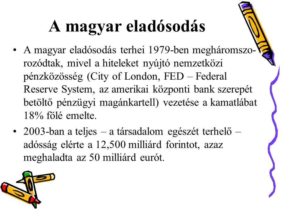 A magyar eladósodás