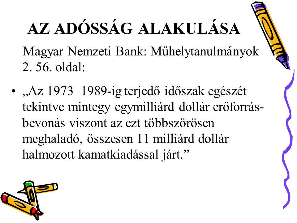 AZ ADÓSSÁG ALAKULÁSA Magyar Nemzeti Bank: Műhelytanulmányok 2. 56. oldal: