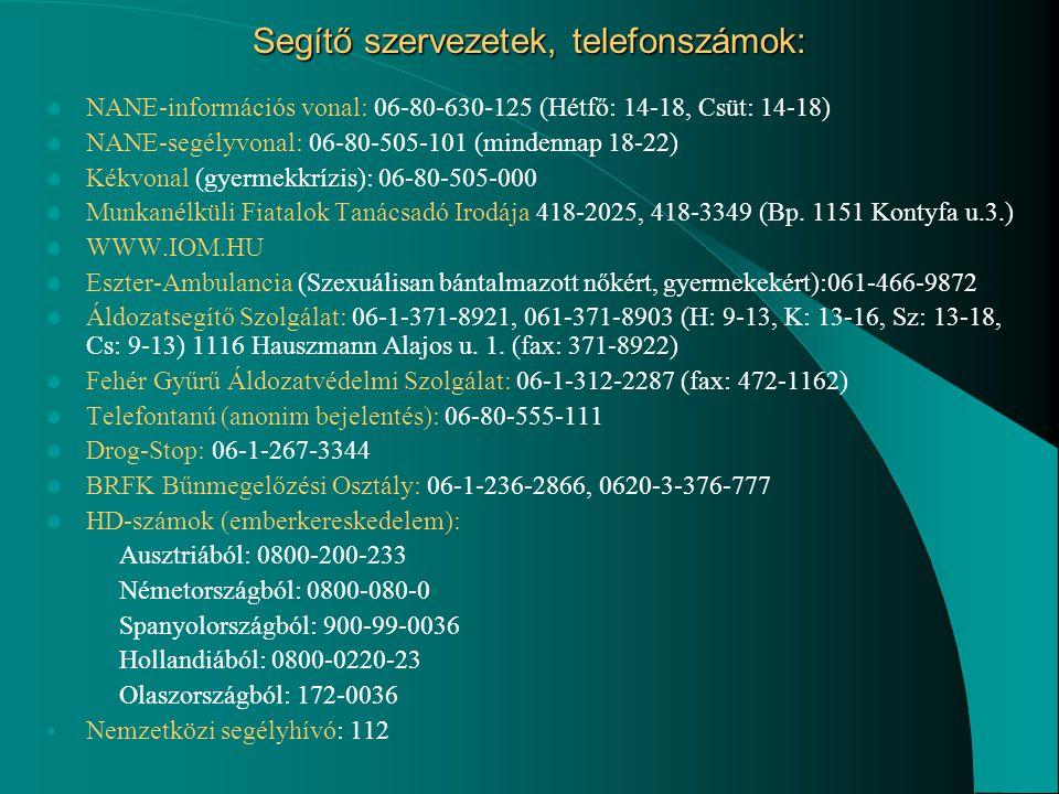 Segítő szervezetek, telefonszámok: