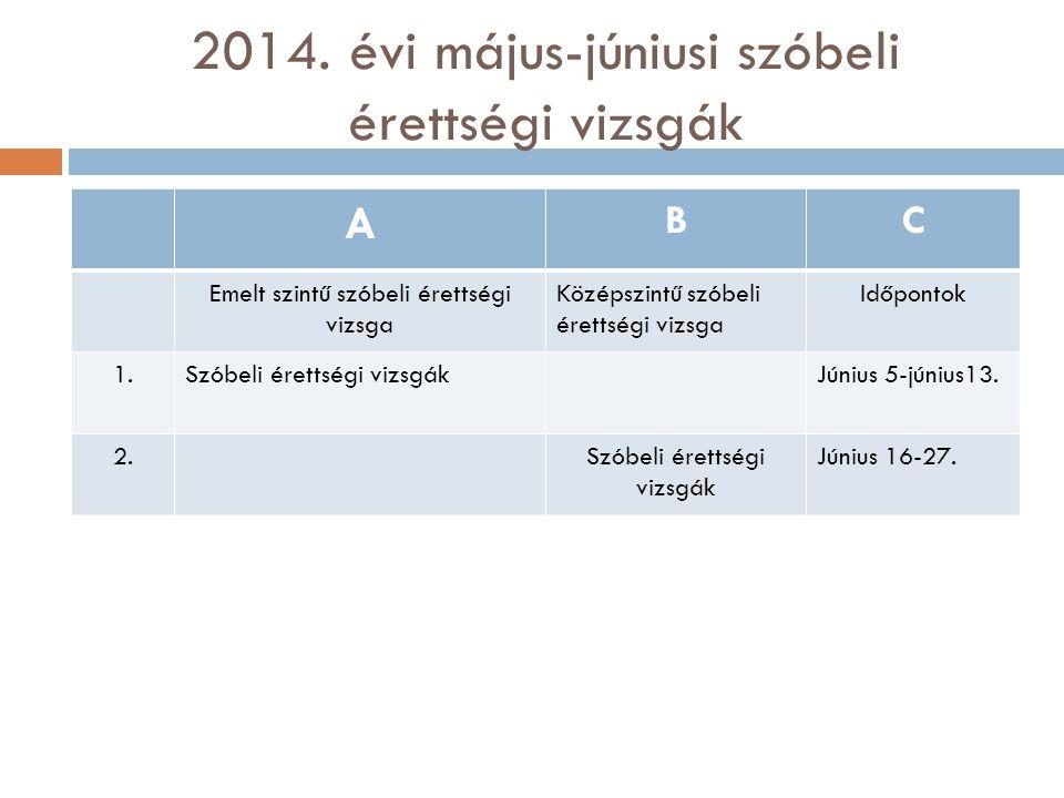 2014. évi május-júniusi szóbeli érettségi vizsgák
