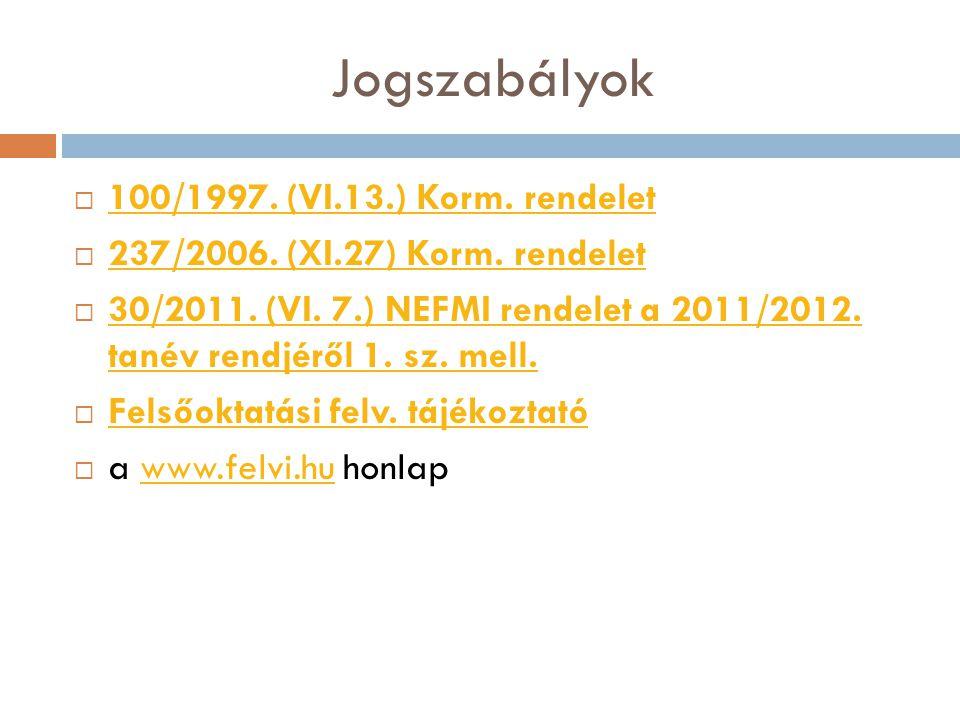 Jogszabályok 100/1997. (VI.13.) Korm. rendelet