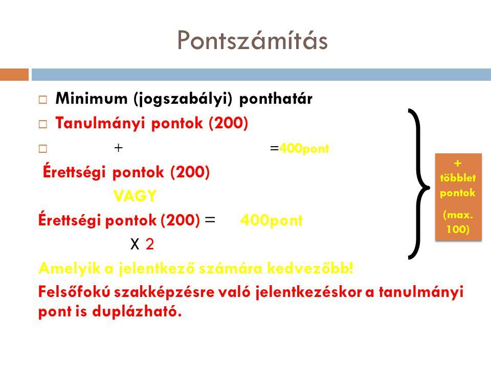 Pontszámítás Minimum (jogszabályi) ponthatár Tanulmányi pontok (200)