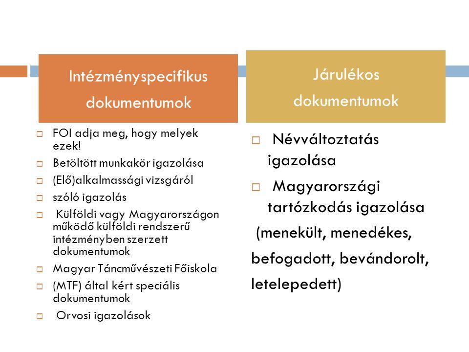 Járulékos Intézményspecifikus dokumentumok dokumentumok