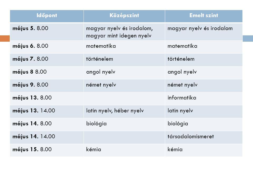 Időpont Középszint. Emelt szint. május 5. 8.00. magyar nyelv és irodalom, magyar mint idegen nyelv.