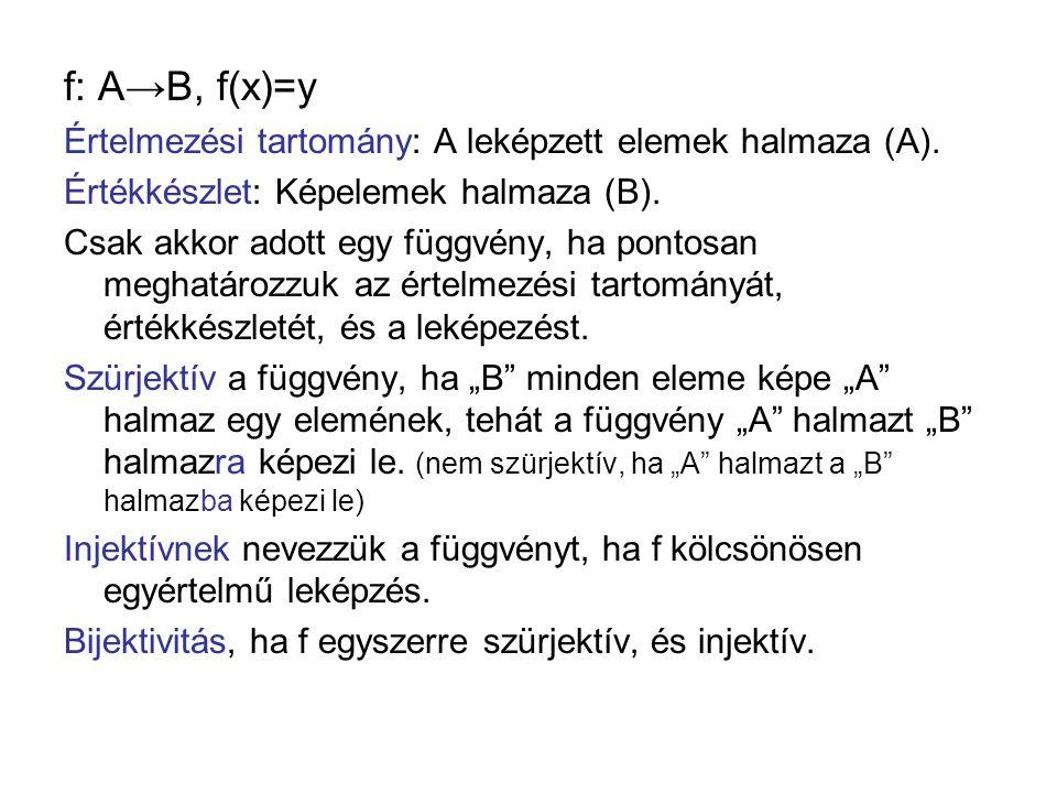 f: A→B, f(x)=y Értelmezési tartomány: A leképzett elemek halmaza (A).