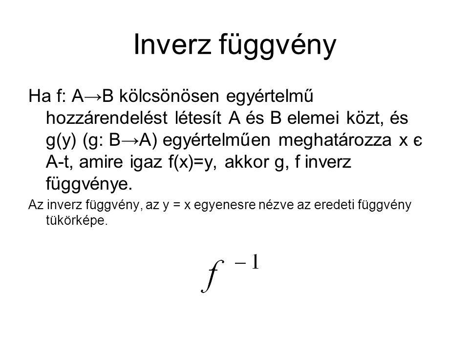Inverz függvény