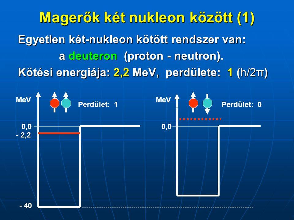 Magerők két nukleon között (1)