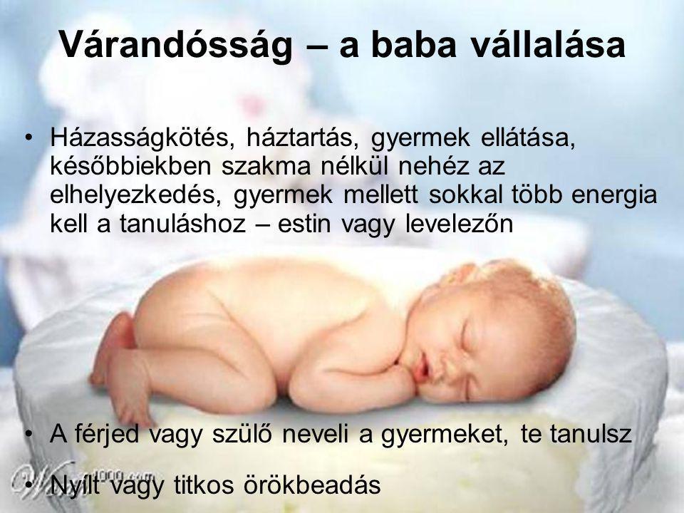 Várandósság – a baba vállalása
