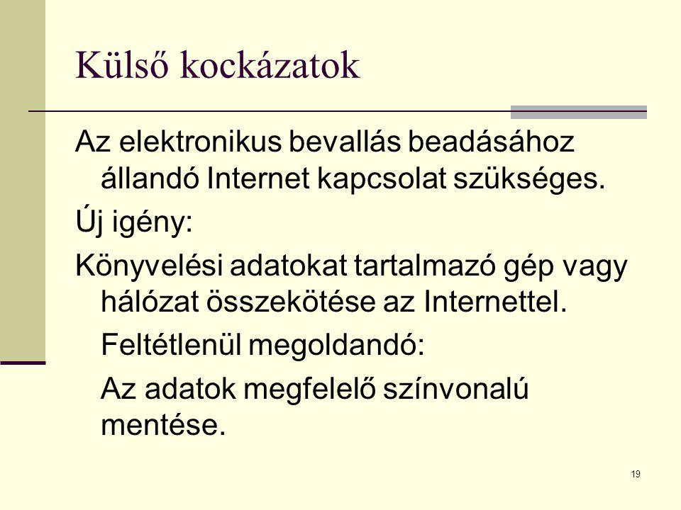 Külső kockázatok Az elektronikus bevallás beadásához állandó Internet kapcsolat szükséges. Új igény: