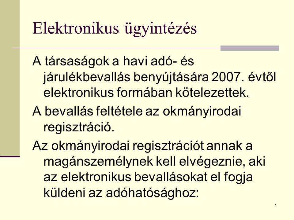 Elektronikus ügyintézés