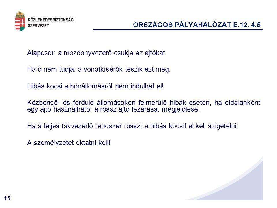 ORSZÁGOS PÁLYAHÁLÓZAT E.12. 4.5