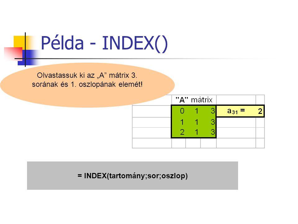 = INDEX(tartomány;sor;oszlop)