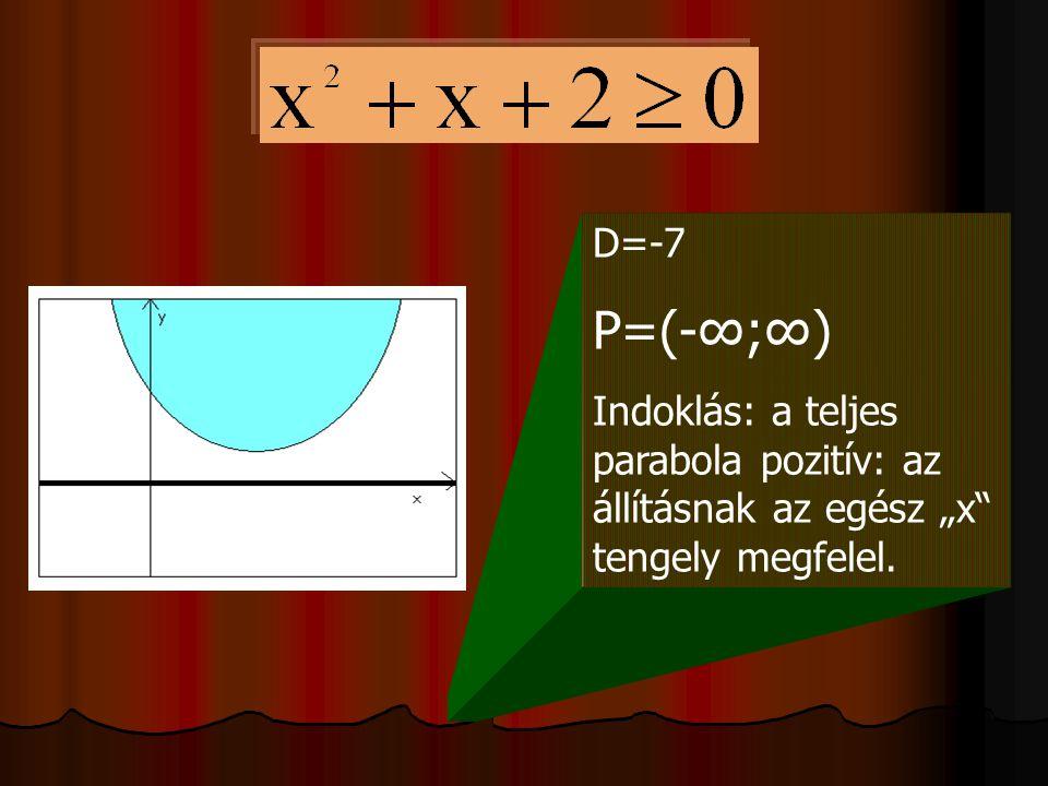 """D=-7 P=(-∞;∞) Indoklás: a teljes parabola pozitív: az állításnak az egész """"x tengely megfelel."""
