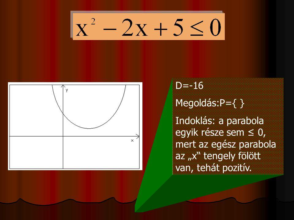"""D=-16 Megoldás:P={ } Indoklás: a parabola egyik része sem ≤ 0, mert az egész parabola az """"x tengely fölött van, tehát pozitív."""