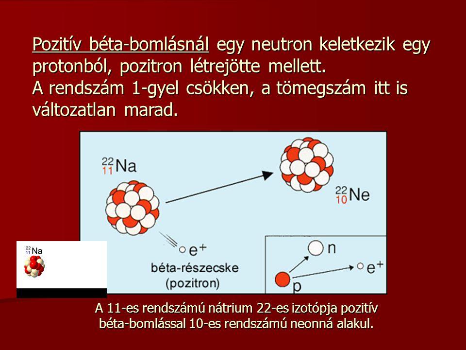 Pozitív béta-bomlásnál egy neutron keletkezik egy protonból, pozitron létrejötte mellett. A rendszám 1-gyel csökken, a tömegszám itt is változatlan marad.