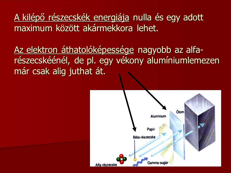 A kilépő részecskék energiája nulla és egy adott maximum között akármekkora lehet.
